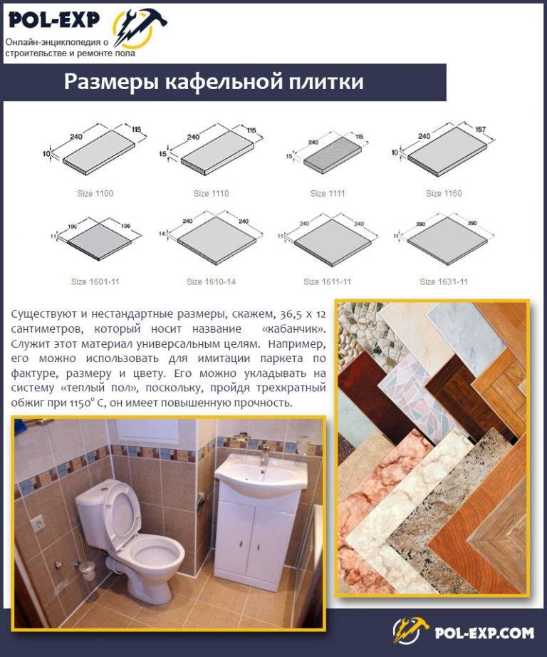 Размер плитки для ванной: стандартные значения - все про керамическую плитку