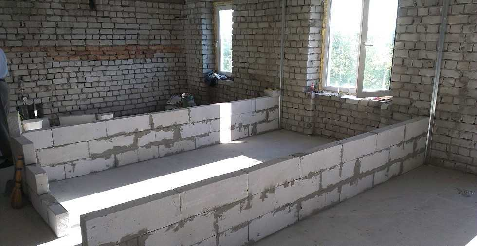 Этапы отделки квартиры в новостройке. подробная пошаговая инструкция