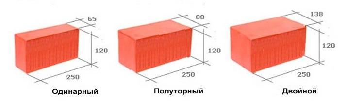 Стандартные размеры красного кирпича. виды и размеры кирпича