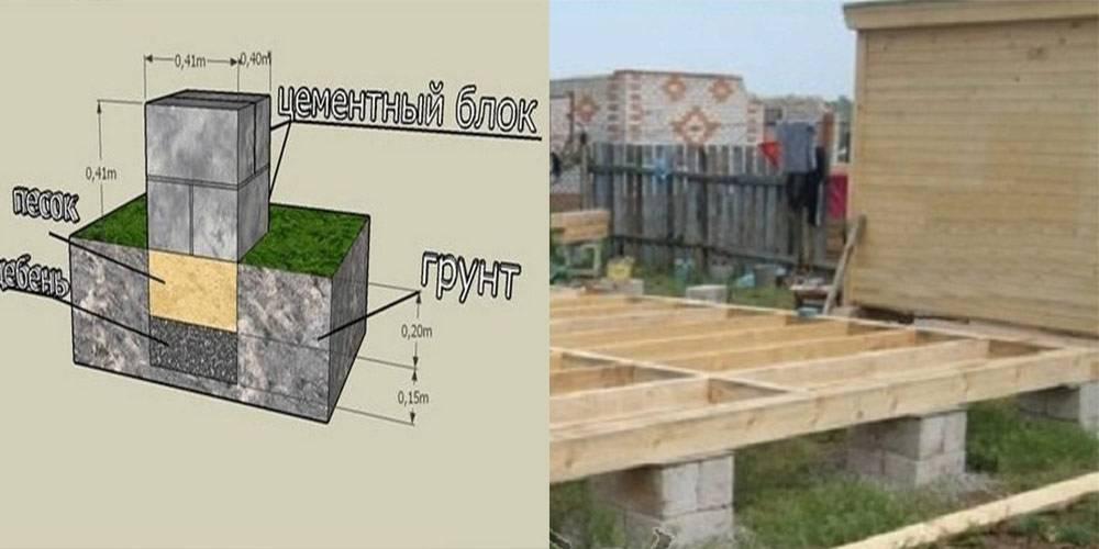 Столбчатый фундамент: виды, преимущества, технология установки