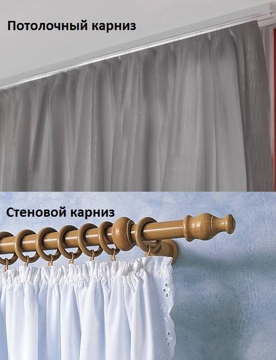 Как выбрать карнизы для штор – заключительный штрих дизайна окна