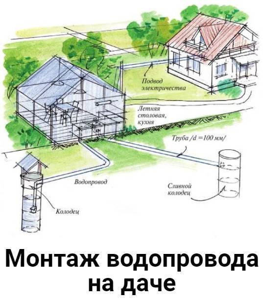 Как правильно сделать водопровод в загородном доме?