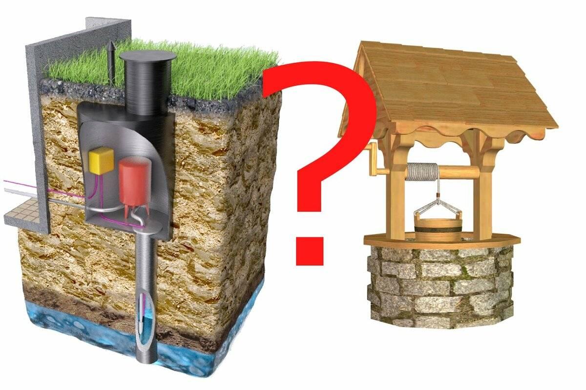 Как самостоятельно найти место для бурения скважины на дачном участке— эффективные способы