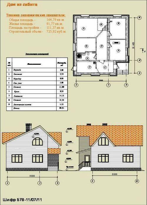 Строительство домов (коттеджей) под ключ с проектами и точными ценами - сибпоселки - новосибирск
