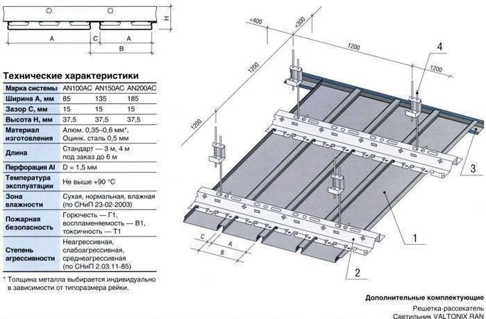 Купить реечные потолки в москве, реечные потолки цены за 1 м2, рейки для потолка в интернет-магазине, доставка, скидки оптом. комплект реечного потолка закрытого типа для комнат