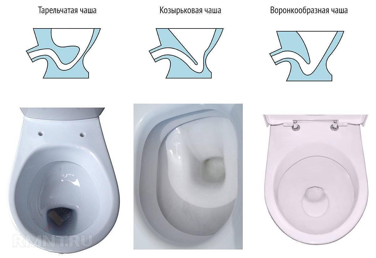 Смывы унитаза: какой вид лучше выбрать? каскадный тип слива воды в туалете и круговой смыв воды, другие варианты