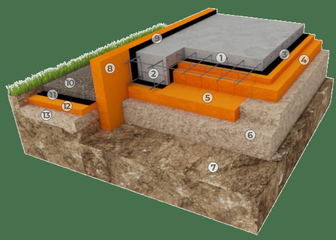 Фундамент плита (плитный) - технология строительства