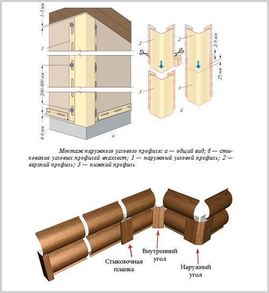 Как выполнить монтаж металлического блок хауса своими руками