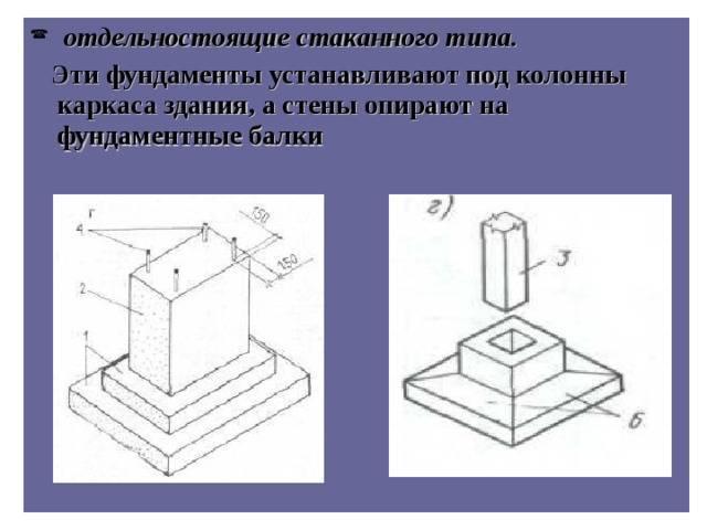 Сборные железобетонные столбчатые фундаменты: основы монтажа