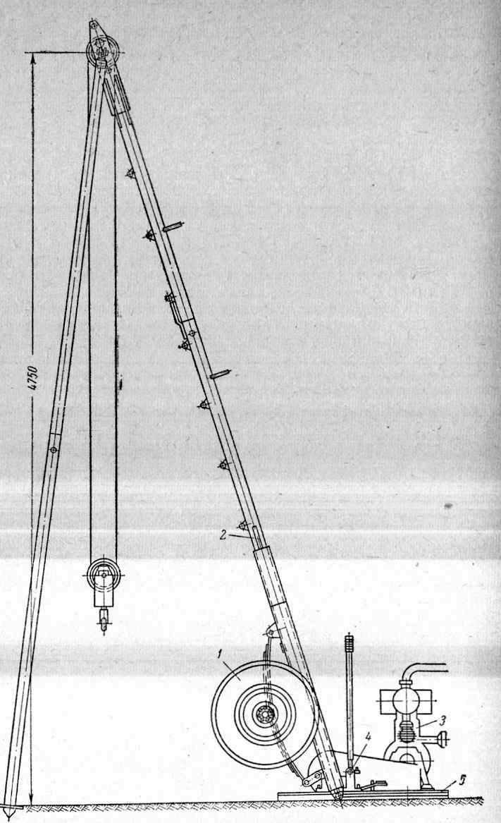 Буровая установка: плюсы, виды, изготовление аппарата