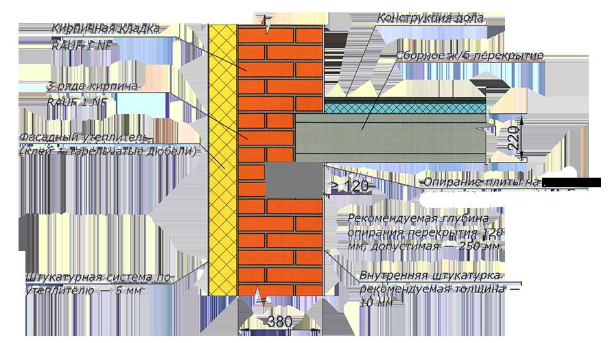 Виды кладки и расчет толщины для кирпичных стен