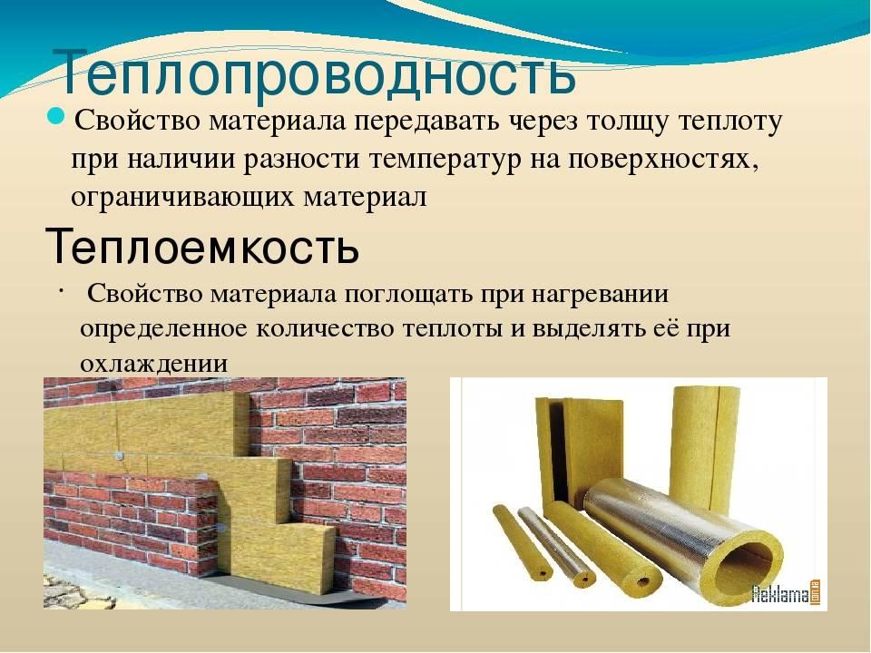 Полная таблица теплопроводности строительных материалов