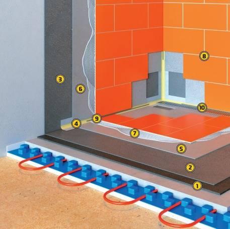 Гидроизоляция ванной комнаты - подробная инструкция, под плитку,как сделать, наносить гидроизоляцию, санузла в деревянном доме.