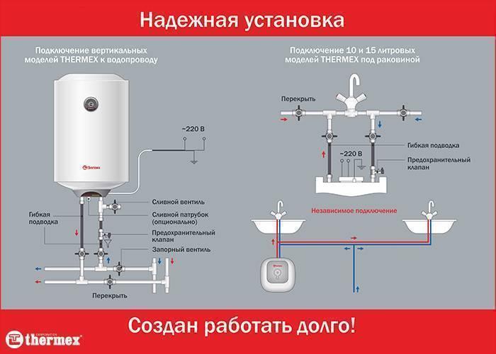 Инструкция по установке проточного водонагревателя в квартире