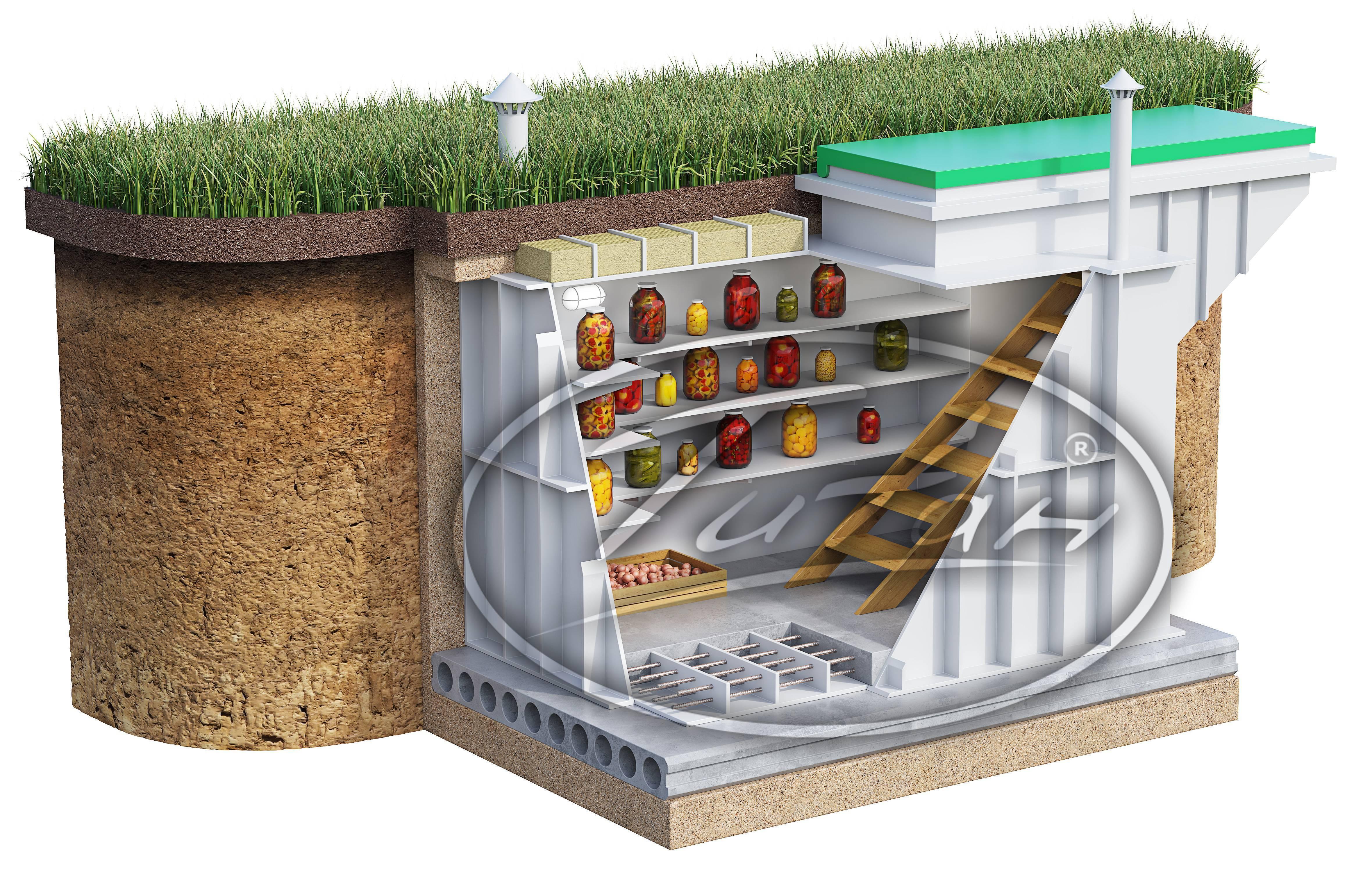 Какой погреб выбрать: металлический, пластиковый или бетонный