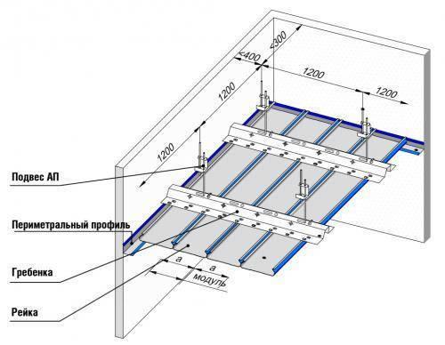 Потолок реечный алюминиевый: монтаж своими руками