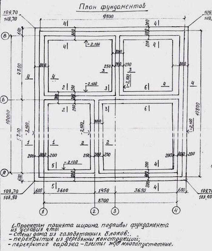 Расчёт ленточного фундамента - онлайн калькулятор   perpendicular.pro