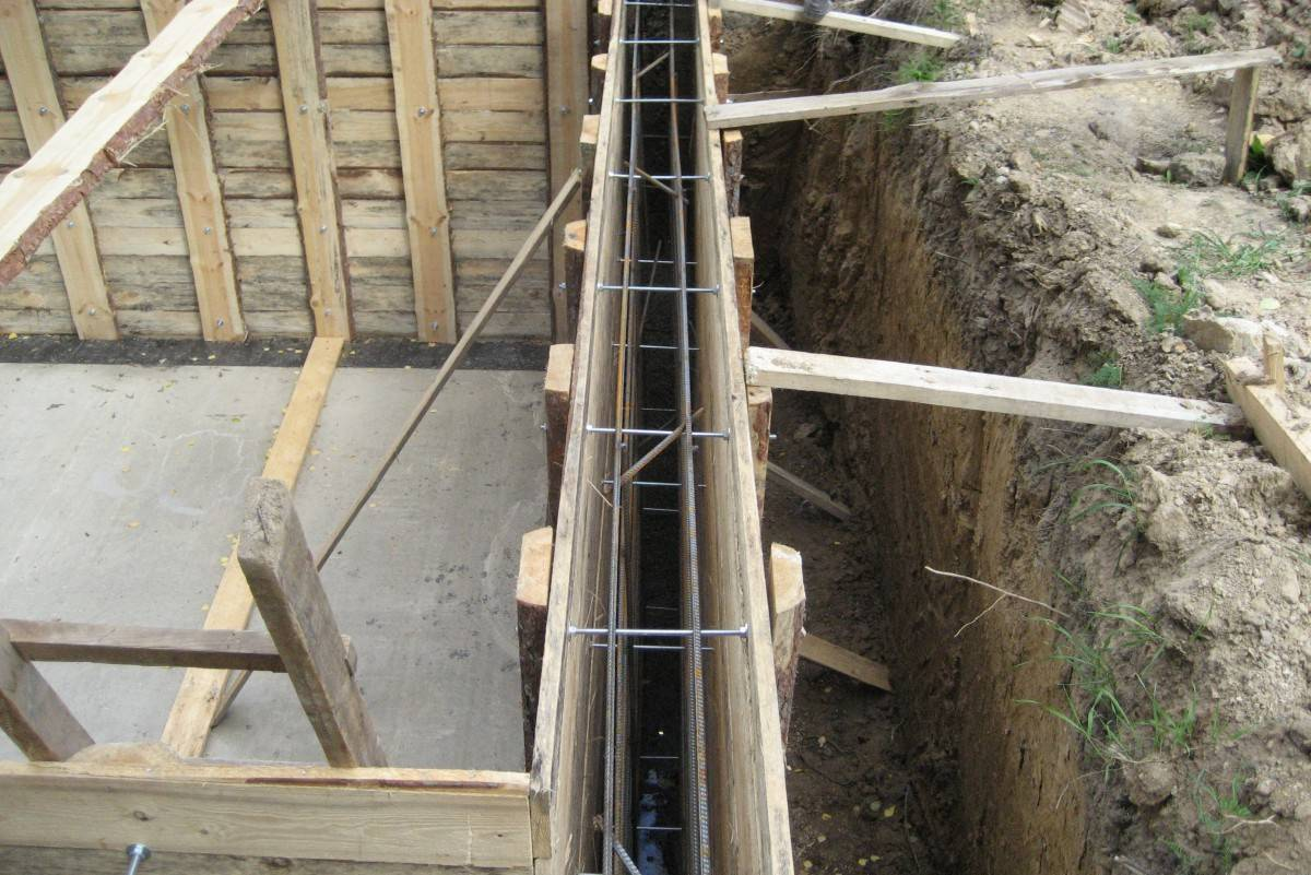 Ленточный фундамент с подвалом: технология строительства своими руками, расчеты