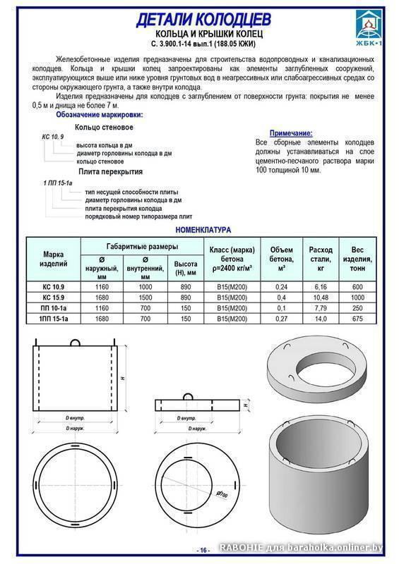 Железобетонные кольца вес размеры. бетонные кольца: сфера применения, размеры и цены, изготовление своими руками