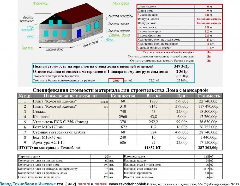 Смета строительства дома из газобетона под ключ