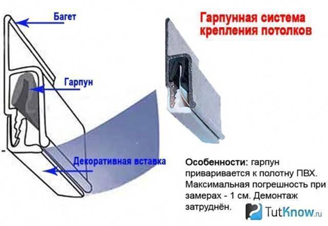 Комплектующие для натяжных потолков - виды, описание, монтаж