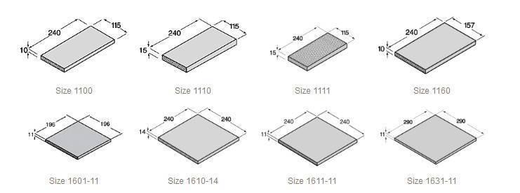 Какие бывают стандартные размеры настенной плитки?