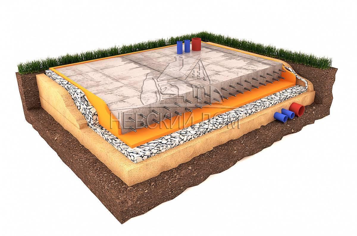 Плитный фундамент: критерии выбора, технологии исполнения