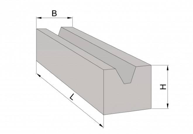 Блоки фбс - размеры, маркировка и технология изготовления