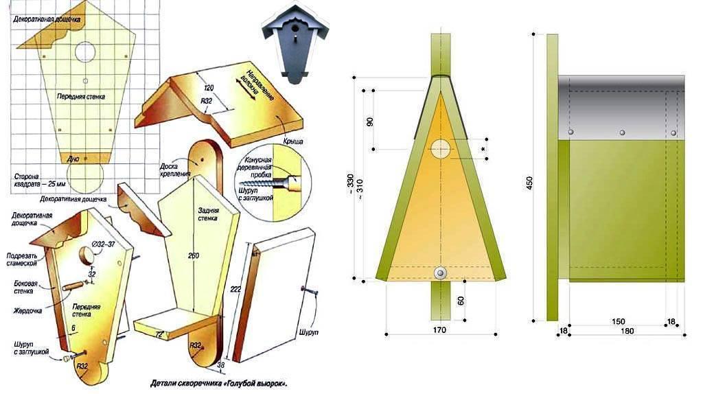 Размеры скворечника, чертеж для скворцов
