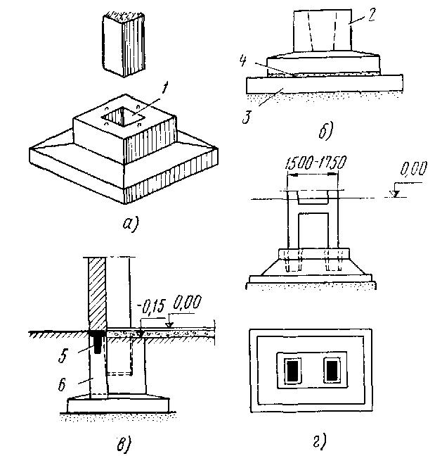 Технология монтажа колонн в стаканы фундамента
