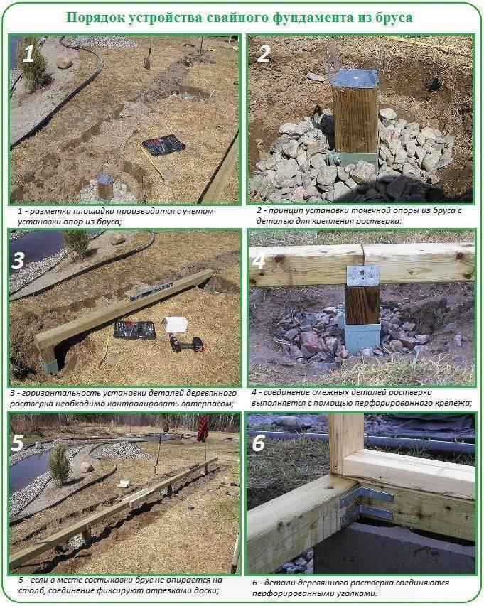 Фундамент из бетонных блоков 20х20х40: делаем качественно, недорого и прочно