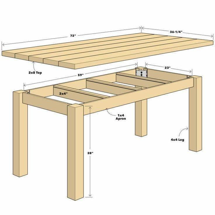 Как изготовить стол для дачи своими руками — интересные варианты с фото, пошаговые инструкции