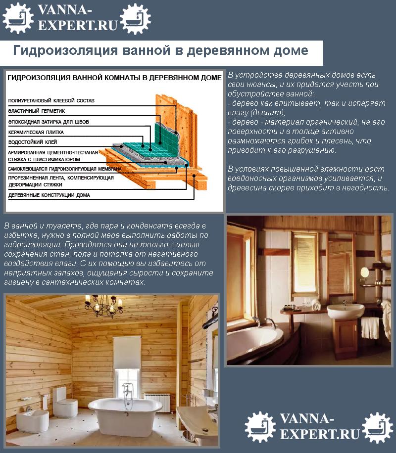 Гидроизоляция деревянного пола в ванной комнате своими руками — фото и видео инструкция