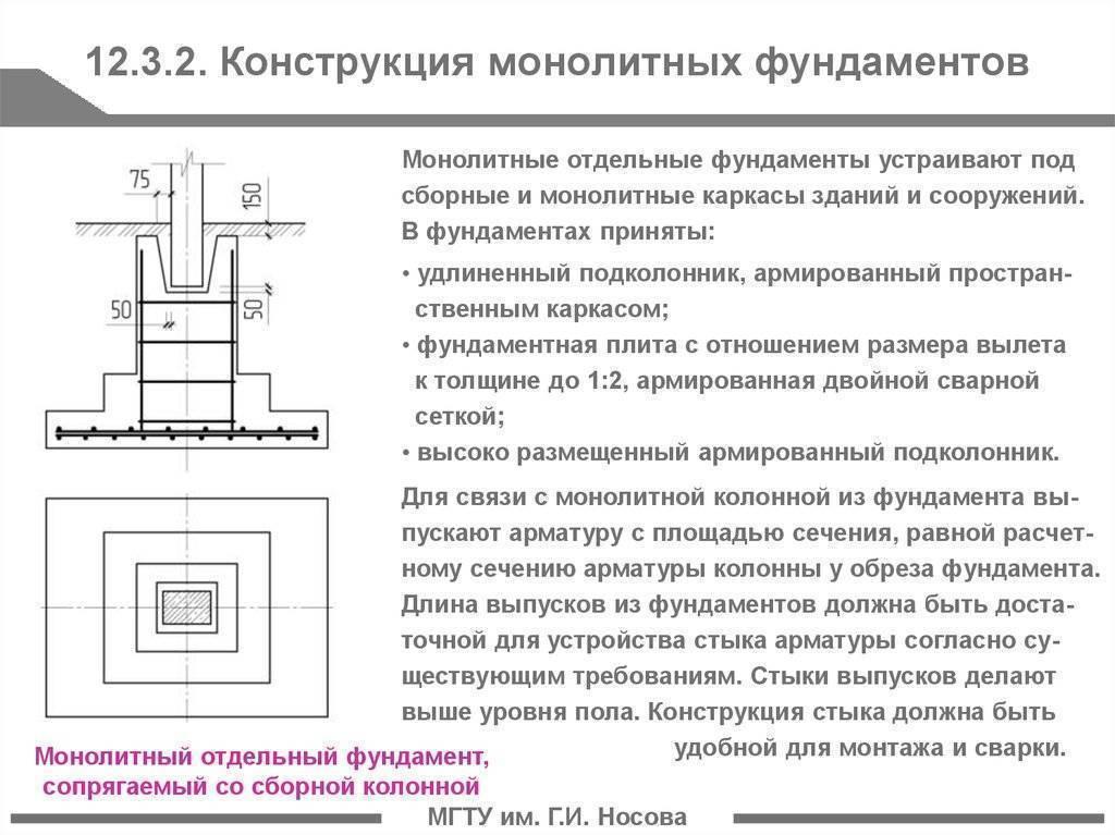 Правила СНиП и ГОСТ для столбчатых фундаментов