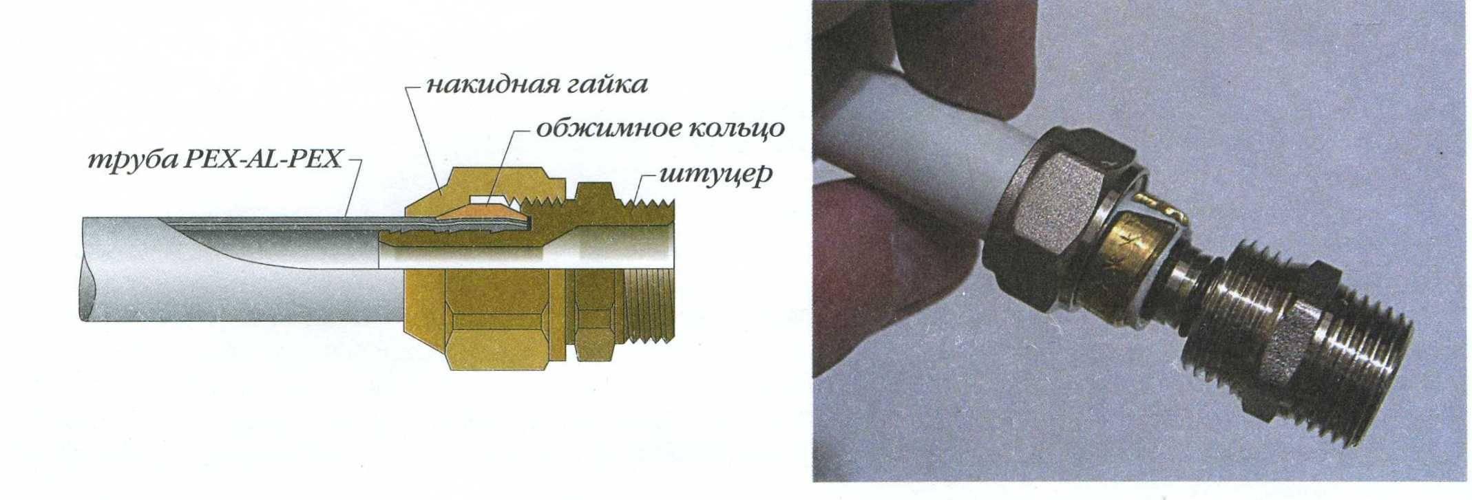 Монтаж металлопластиковых труб для водопровода своими руками