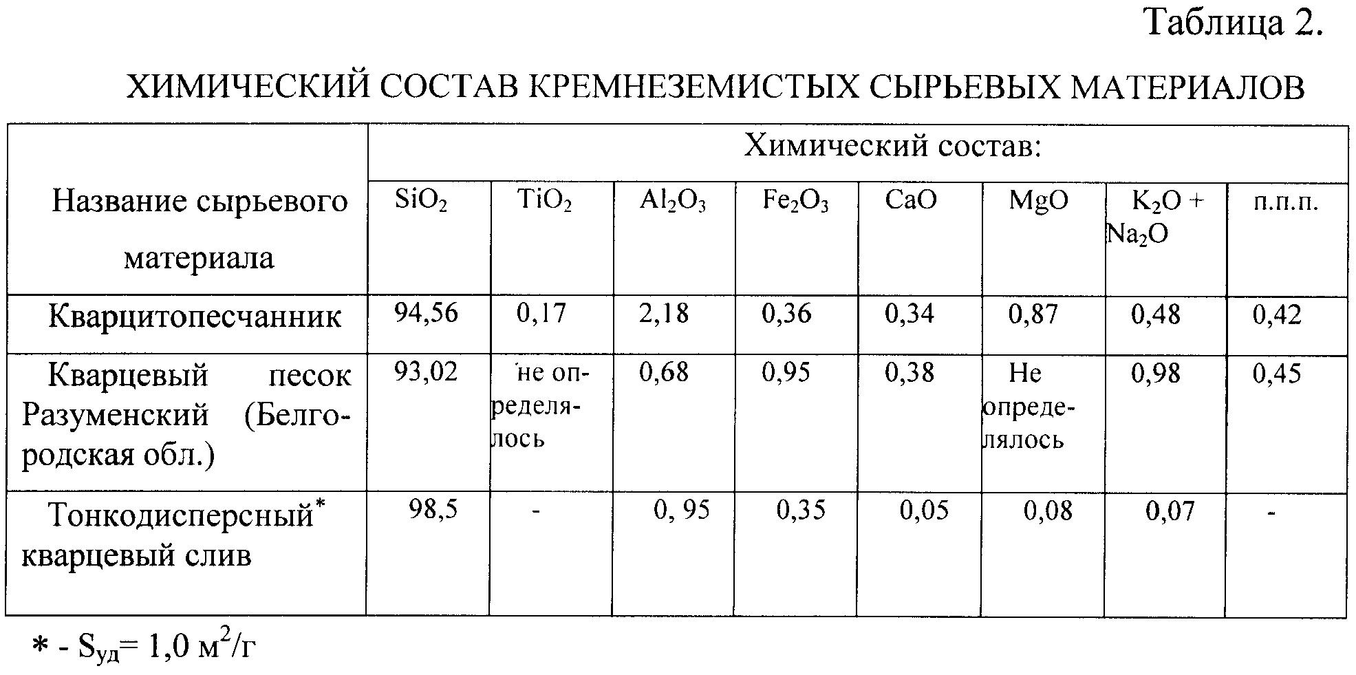 Утеплитель минеральная вата: виды, состав, характеристики