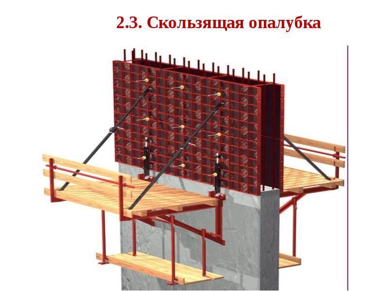 Опалубка для стен и фундамента своими руками: несъемная и съемная
