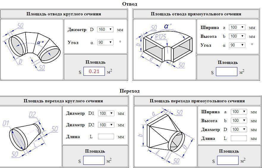 Как рассчитать диаметр трубы - трубы и сантехника