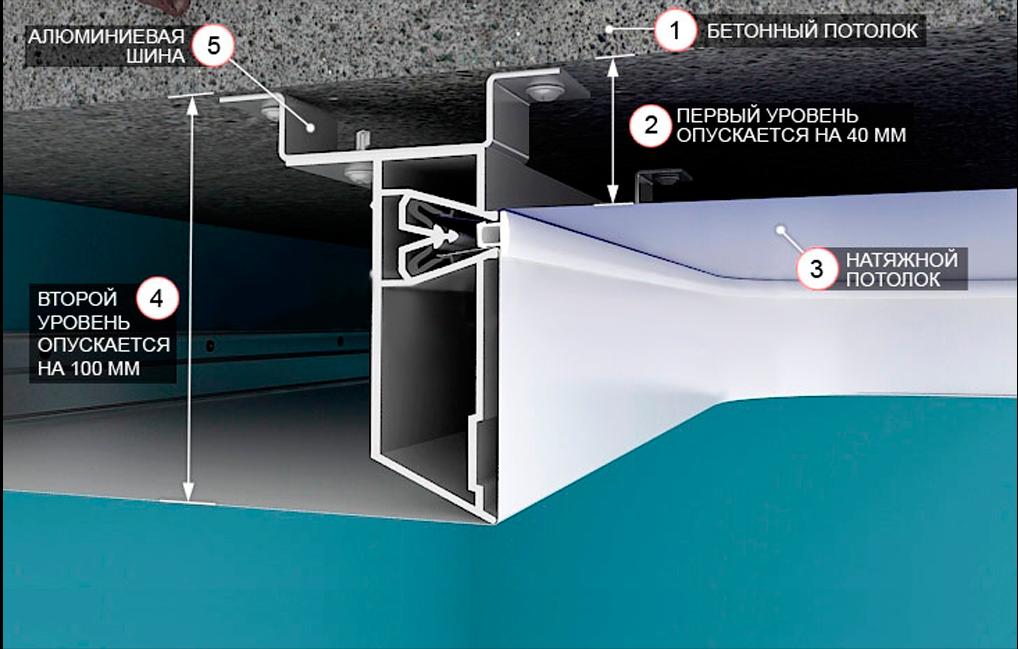 Натяжной потолок с подсветкой своими руками: инструкция с фото и видео материалами