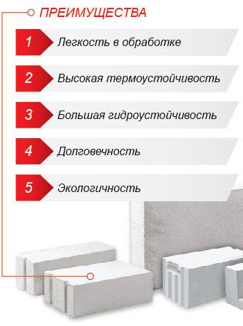 Газоблок. плюсы и минусы газоблока. основные характеристики. | строй сам