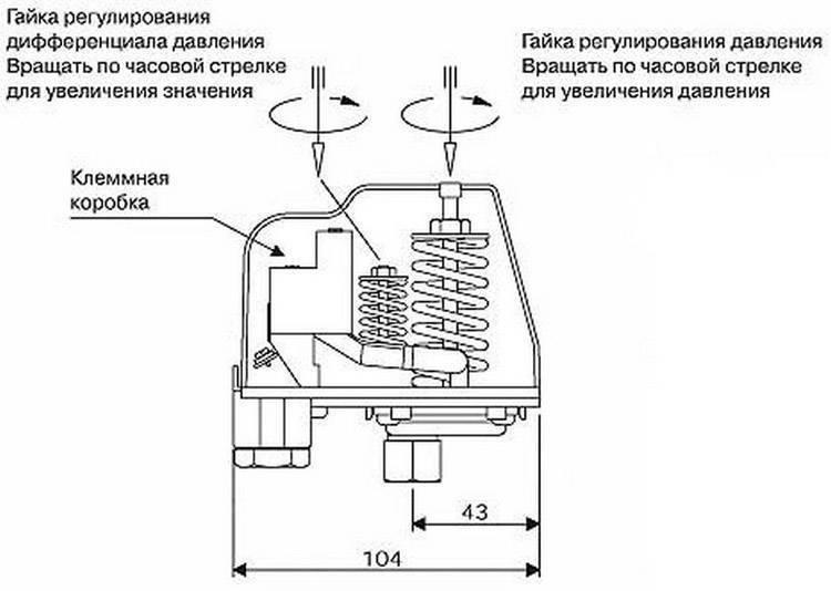 Реле давления джилекс рдм-5 - инструкция по регулировке на vodatyt.ru