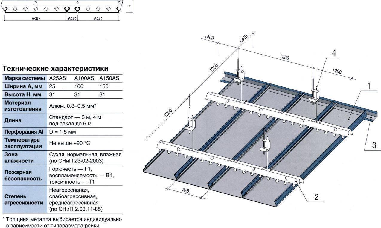 Виды и монтаж подвесных потолков из металлических панелей