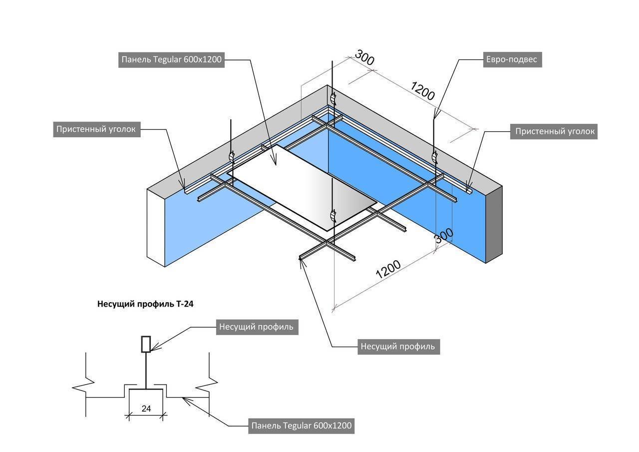 Металлический потолок: виды и преимущества конструкций, этапы монтажа реечных подвесных панелей