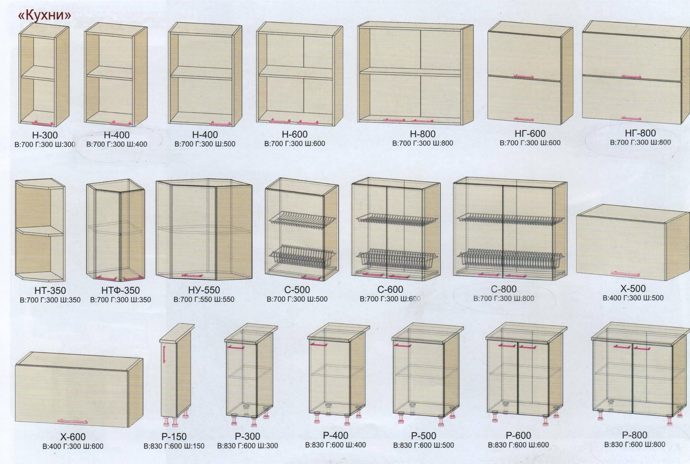 Недорогие модульные (сборные) кухни: виды шкафов, принцип компоновки. модульные кухни – что это? чем модульная кухня отличается от кухни гарнитура