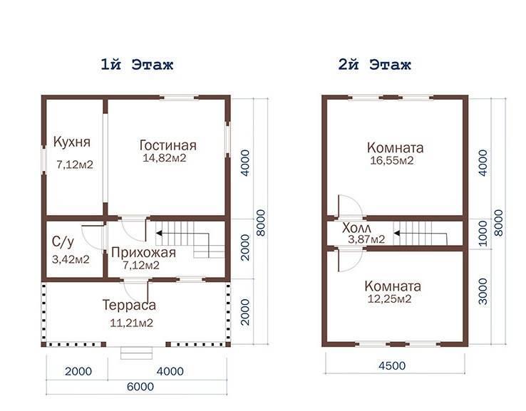 Планировка дома с мансардой из пеноблоков 8х8: нестандартные решения. планировка одноэтажных домов. параметры комнат