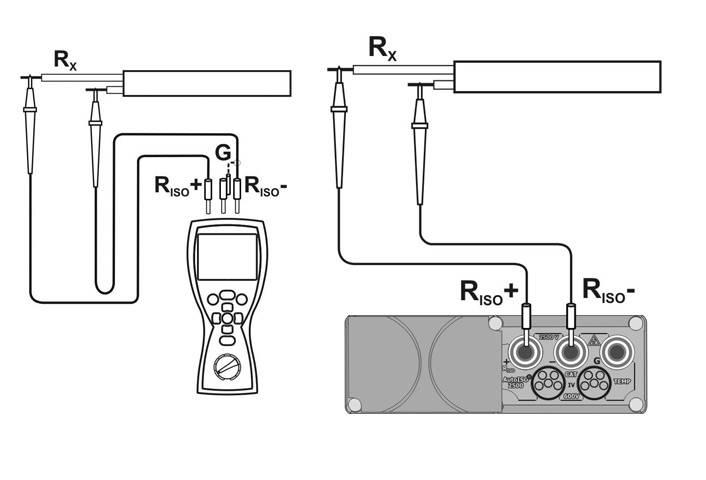 Измерение сопротивления изоляции мегаомметром видео - морской флот