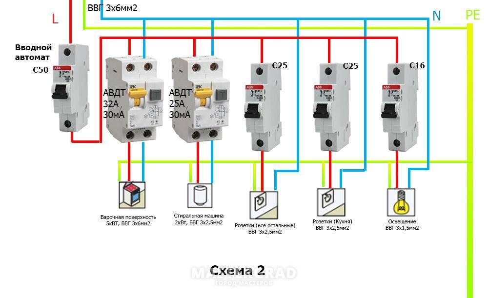 Подключение узо и автомата - схема, видео инструкция проведения работ, отличие узо от дифавтомата, фото