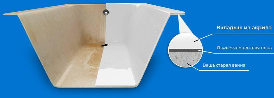 Акриловая вставка в ванну, преимущества и особенности установки