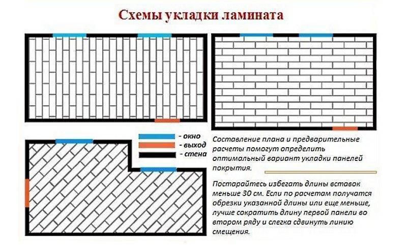 Пошаговая инструкция укладки ламината своими руками: особенности работ | rovnopol.ru | яндекс дзен