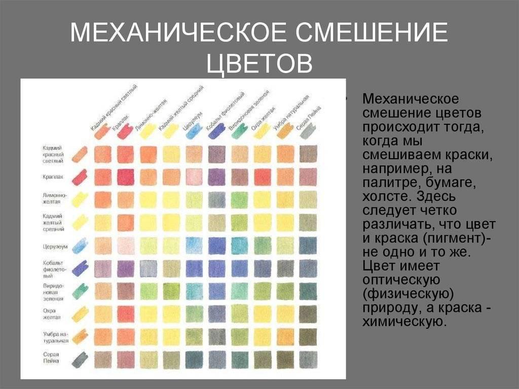 Смешивание цветов: таблица для акриловой и масляной краски, советы, как получить нужный оттенок
